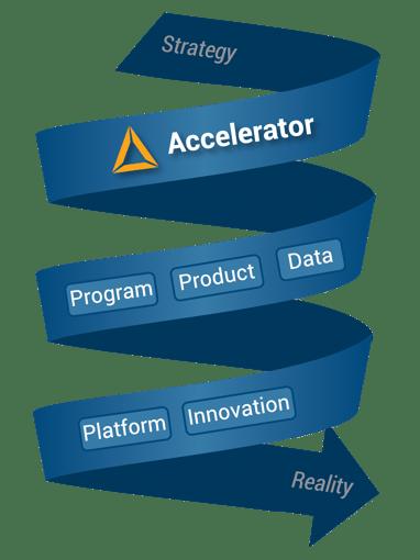 Intevity_Accelerator_funnel