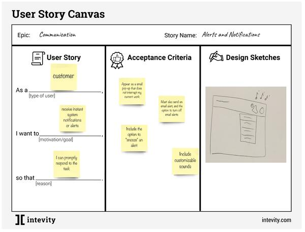 User_story_Canvas_Filled_Example